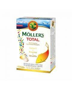 Moller's Total